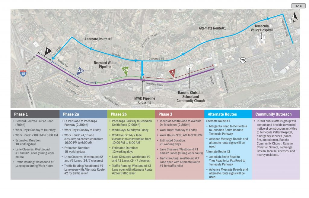 Temecula Pkwy pipeline replacement project